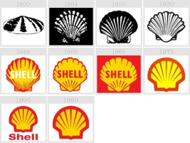 Shell-Logo-history